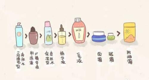 南昌丽人化妆学校告诉你正确的化妆步骤化妆的顺序是什么